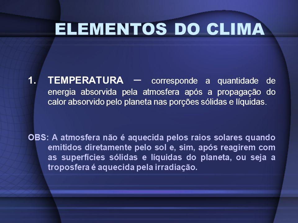 1.TEMPERATURA – corresponde a quantidade de energia absorvida pela atmosfera após a propagação do calor absorvido pelo planeta nas porções sólidas e l