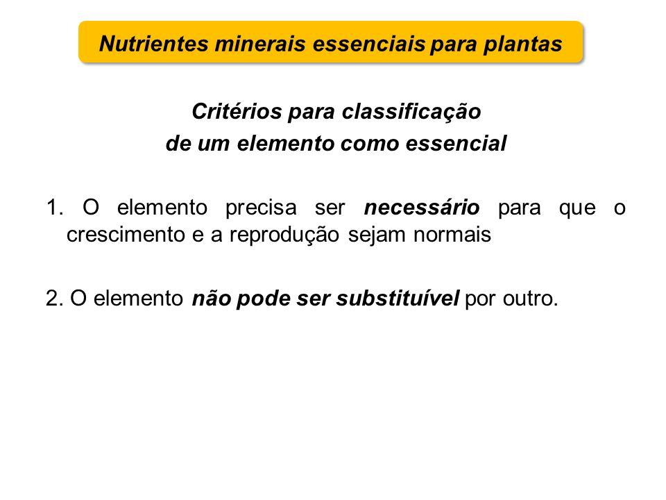 Critérios para classificação de um elemento como essencial 1. O elemento precisa ser necessário para que o crescimento e a reprodução sejam normais 2.