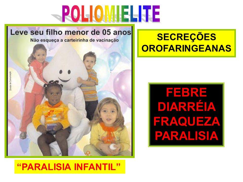 PARALISIA INFANTIL SECREÇÕES OROFARINGEANAS FEBRE DIARRÉIA FRAQUEZA PARALISIA