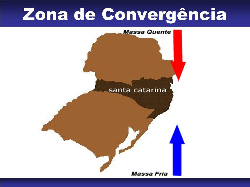 Zona de Convergência