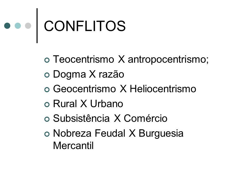 CONFLITOS Teocentrismo X antropocentrismo; Dogma X razão Geocentrismo X Heliocentrismo Rural X Urbano Subsistência X Comércio Nobreza Feudal X Burguesia Mercantil