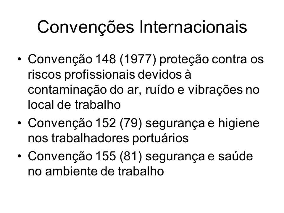 Convenções Internacionais Convenção 161 (1985) serviços de saúde no trabalho Convenção 162 (1986) utilização de asbesto nas condições de segurança Convenção 164 (1987) proteção à saúde aos tripulantes marítimos Convenção 167 (1988) segurança e saúde na construção