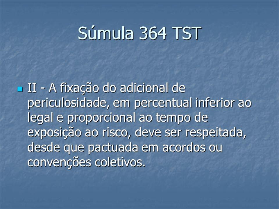 OJ 172 SDI I TST 172.Adicional de Insalubridade ou Periculosidade.