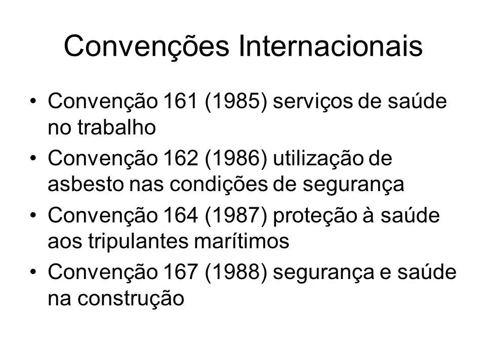 Convenções Internacionais Convenção n.