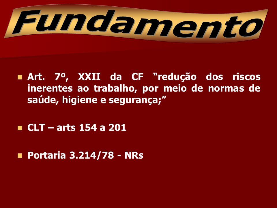 Art.156 CLT Art. 156.