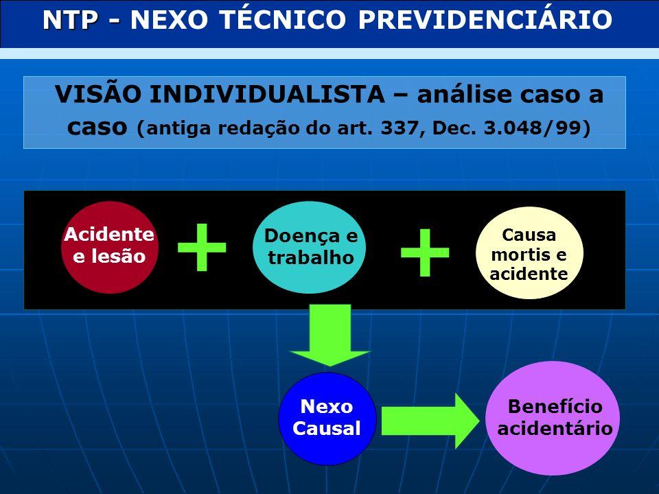 Política Aplicada nas empresas Proteção do Trabalhador e não do ambiente laboral Antes do NTEP Proteção do Trabalhador Estimado Proteção do ambiente