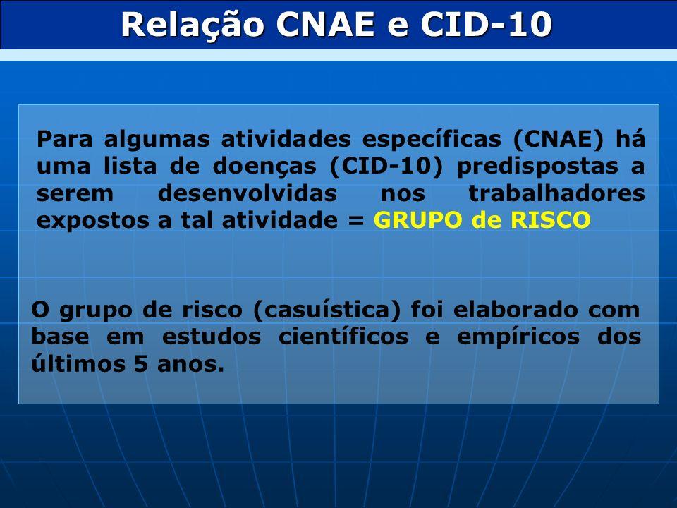 Exemplo - doença relacionada ao trabalho CNAE 4399 (obra de alvenaria) + CID-10 (A15 – tuberculose) = Presunção de acidente do trabalho Dec.