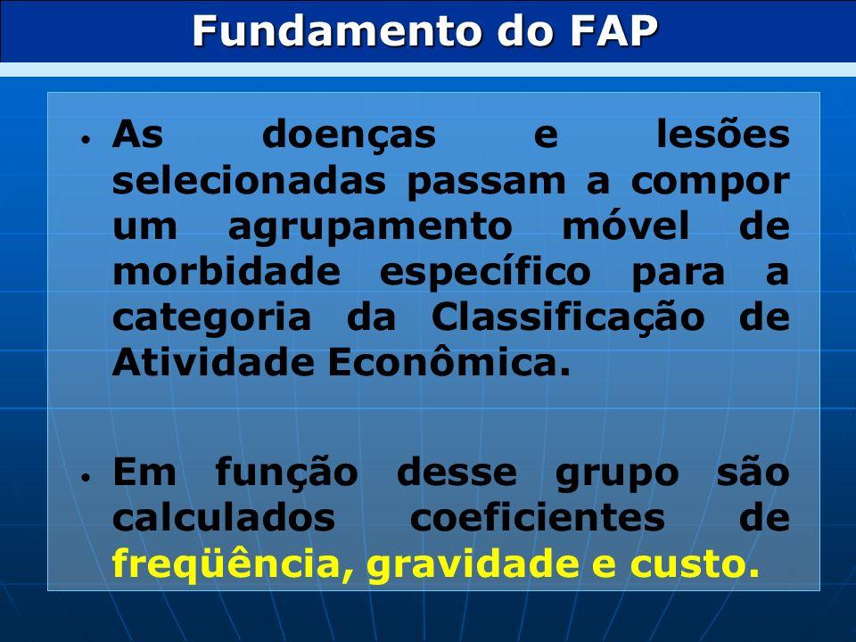 SAT versus FAP SAT – alíquotas pagas em razão da expectativa de que alguém vai adoecer.