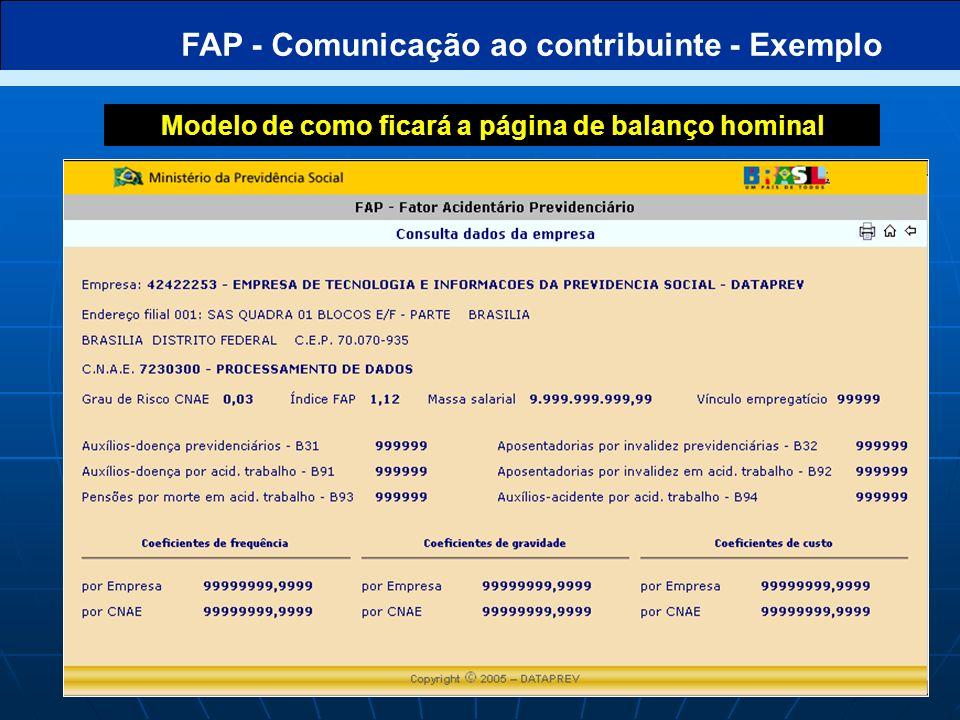 Exemplo de Aplicação do FAP Grau de risco = 3% FAP = 1,12 Folha de salário = R$ 30.000,00 valor a pagar FAP (R$) = Total de salários (R$) x ( % CNAE) x FAP 30.000,00 x 0,03 x 1,12 = R$ 1.008,00 a pagar Sistema anterior - SAT 30.000,00 x 0,03 = R$ 900,00 a pagar