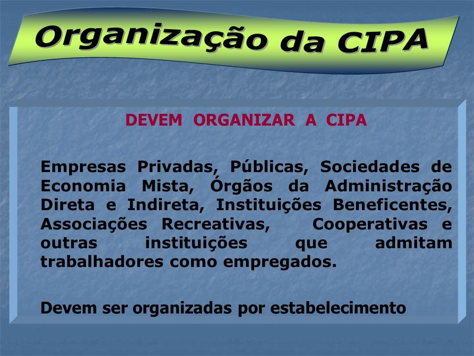 SECRETÁRIO TRABALHADORES INDICAÇÃOELEIÇÃO Presidente Membros Suplentes Vice-Presidente Membros Suplentes EMPREGADOR