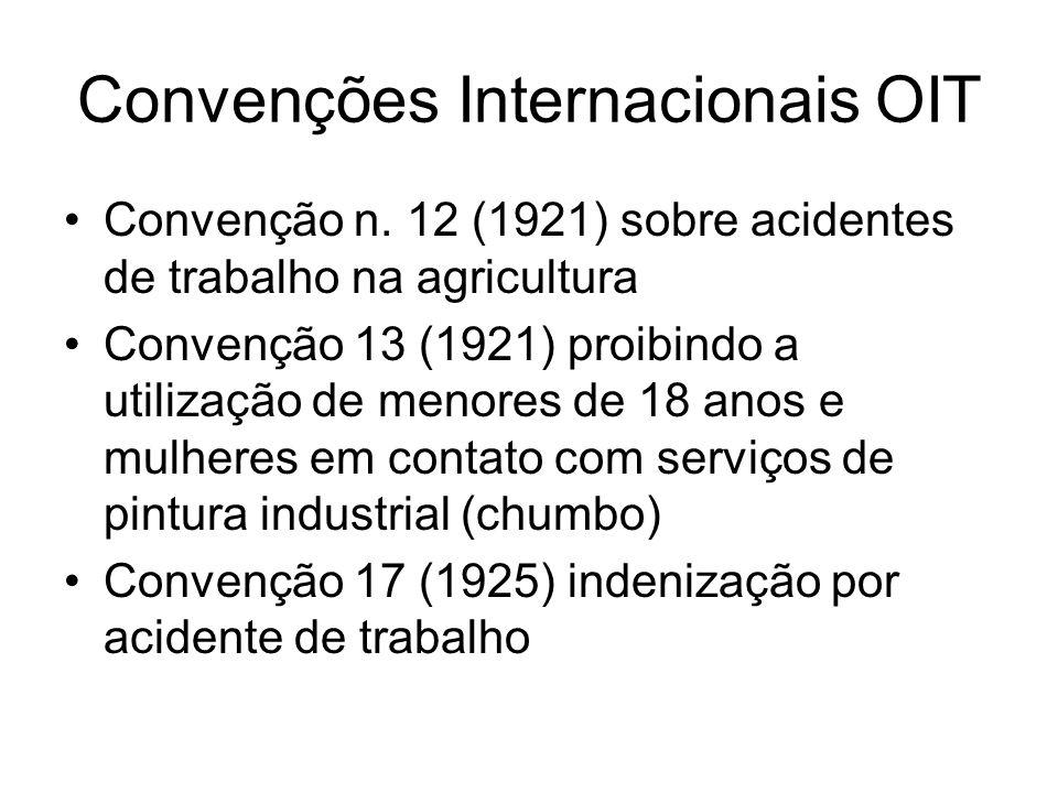 Convenções Internacionais Convenção 18 (1915) sobre indenização por enfermidades profissionais Convenção 115 (1963) sobre proteção contra as radiações Convenção n.