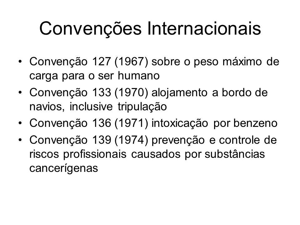 Convenções Internacionais Convenção 148 (1977) proteção contra os riscos profissionais devidos à contaminação do ar, ruído e vibrações no local de trabalho Convenção 152 (79) segurança e higiene nos trabalhadores portuários Convenção 155 (81) segurança e saúde no ambiente de trabalho