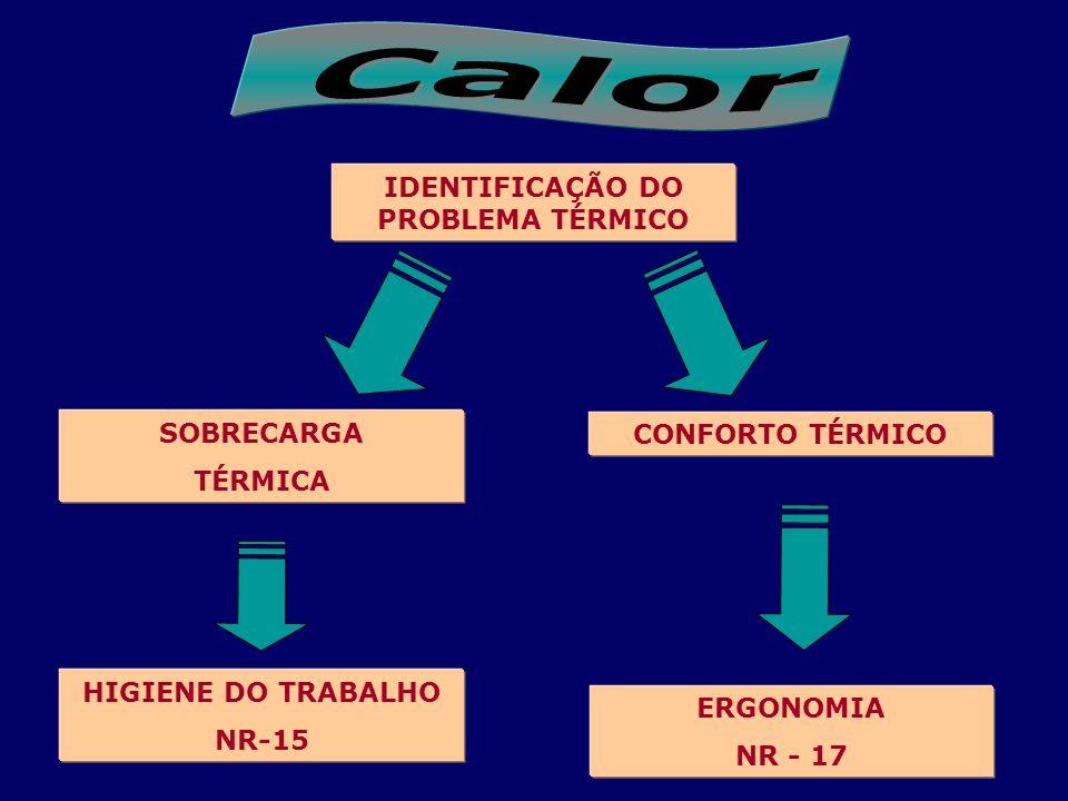 INTERMAÇÃO DESIDRATAÇÃO CÂIBRA PERDA ELETROLÍTICA TONTURA E DESFALECIMENTO