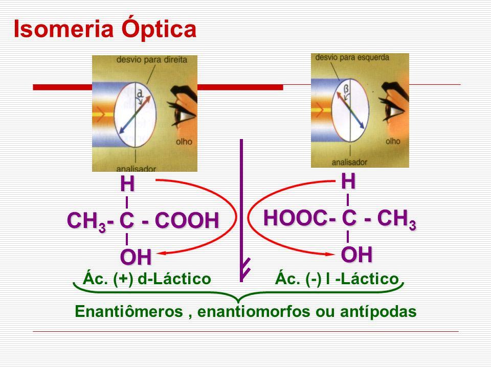 Isomeria Óptica HOOC- C - CH 3 OHH CH 3 - C - COOH OHH Enantiômeros, enantiomorfos ou antípodas Ác. (+) d-LácticoÁc. (-) l -Láctico Luz polarizada