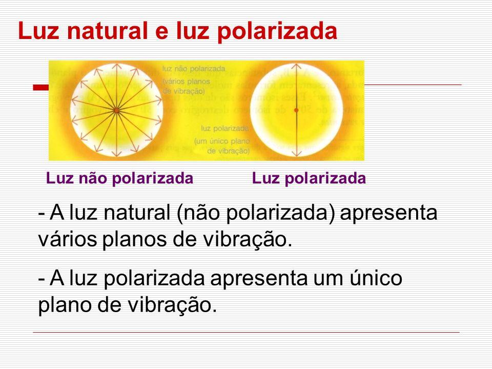 Luz natural e luz polarizada Luz não polarizada Luz polarizada - A luz natural (não polarizada) apresenta vários planos de vibração. - A luz polarizad