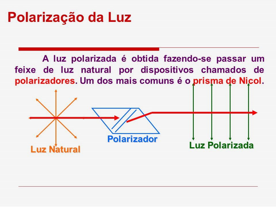 Polarização da Luz Luz Natural Polarizador Luz Polarizada A luz polarizada é obtida fazendo-se passar um feixe de luz natural por dispositivos chamado