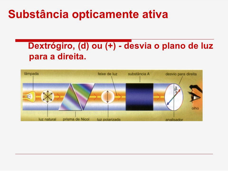 Levógiro, (l) ou (- ): desvia o plano de luz para a esquerda.
