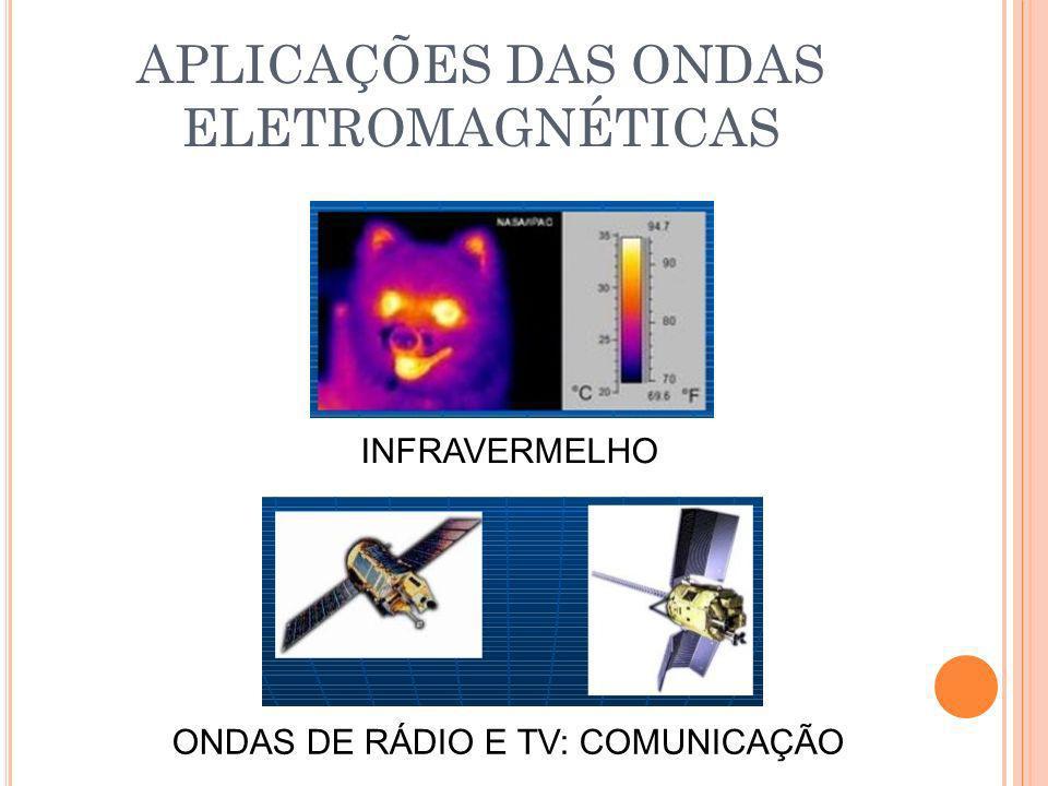 ONDAS DE RÁDIO E TV: COMUNICAÇÃO INFRAVERMELHO APLICAÇÕES DAS ONDAS ELETROMAGNÉTICAS
