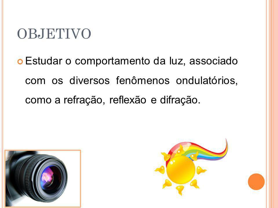 OBJETIVO Estudar o comportamento da luz, associado com os diversos fenômenos ondulatórios, como a refração, reflexão e difração.