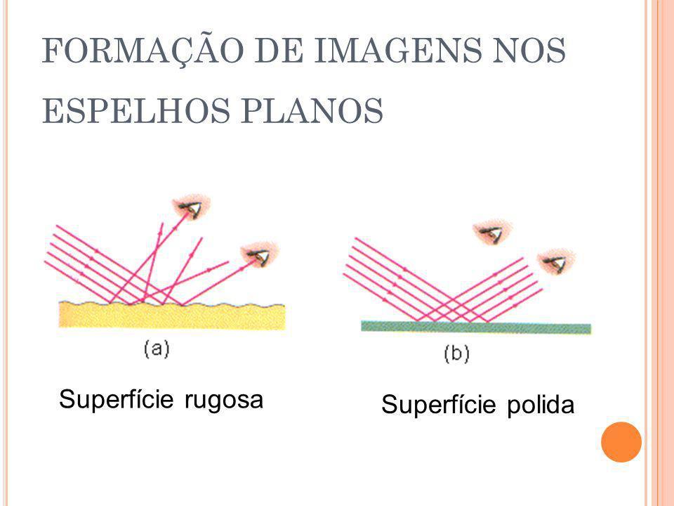 Superfície rugosa Superfície polida FORMAÇÃO DE IMAGENS NOS ESPELHOS PLANOS