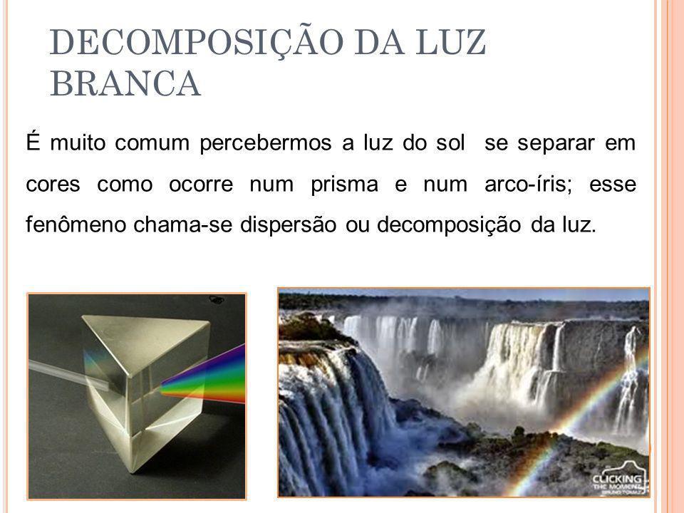 DECOMPOSIÇÃO DA LUZ BRANCA É muito comum percebermos a luz do sol se separar em cores como ocorre num prisma e num arco-íris; esse fenômeno chama-se d