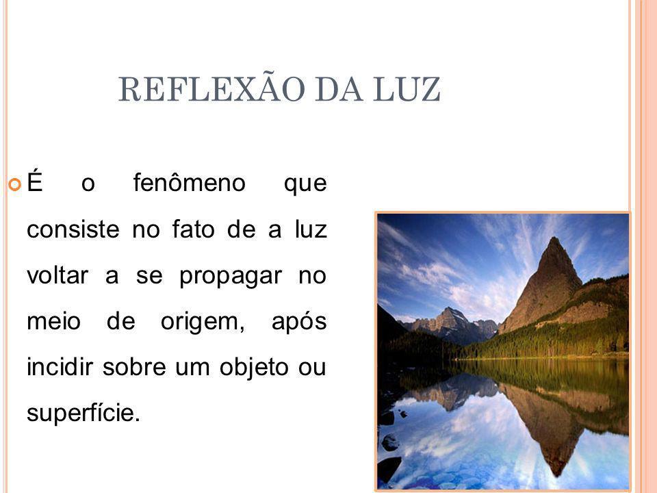 REFLEXÃO DA LUZ É o fenômeno que consiste no fato de a luz voltar a se propagar no meio de origem, após incidir sobre um objeto ou superfície.