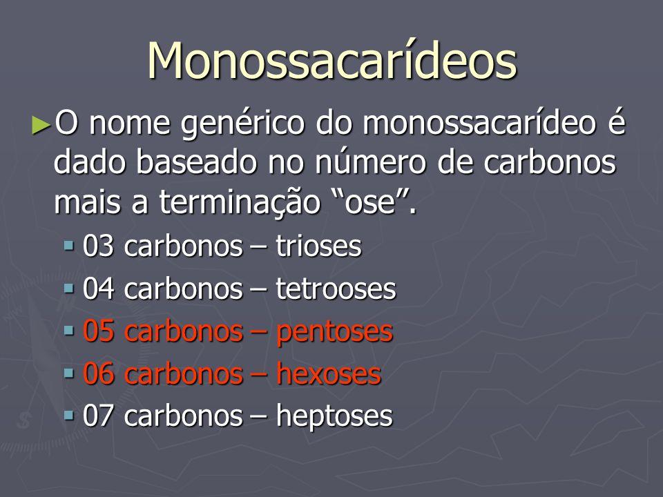 MONOSSACARÍDEOFUNÇÃO RIBOSE (PENTOSE)ESTRUTURAL (RNA) DESOXIRRIBOSE (PENTOSE) ESTRUTURAL (DNA) GLICOSE (HEXOSE) ENERGIA FRUTOSE (HEXOSE) ENERGIA GALACTOSE (HEXOSE) ENERGIA