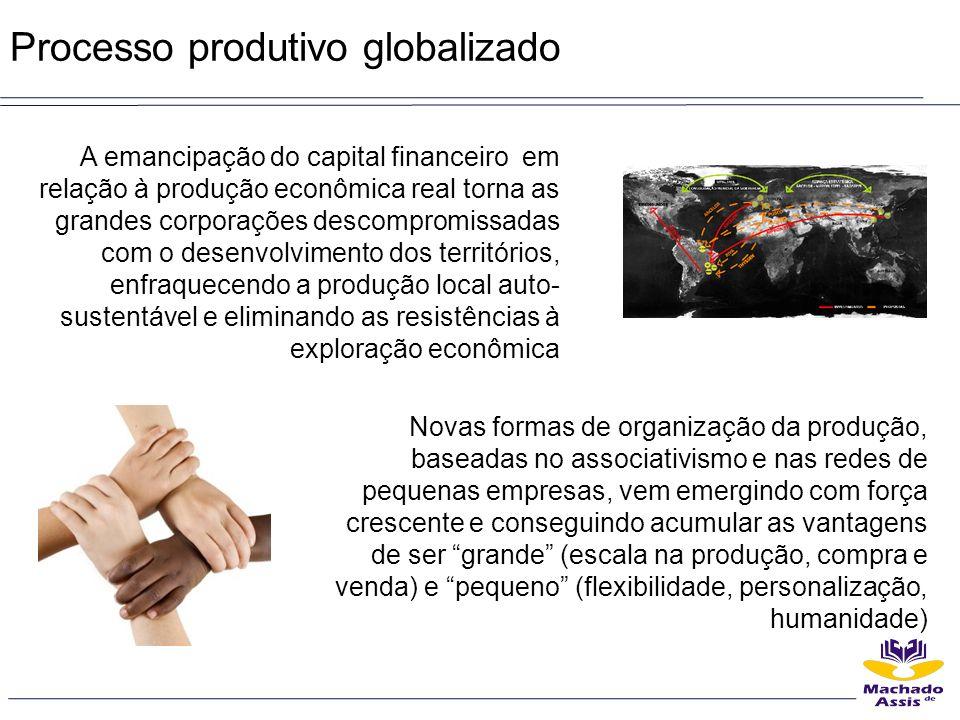 Processo produtivo globalizado A emancipação do capital financeiro em relação à produção econômica real torna as grandes corporações descompromissadas
