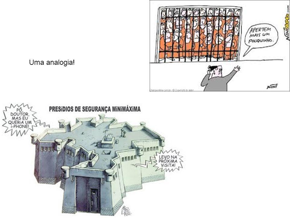 Uma analogia!
