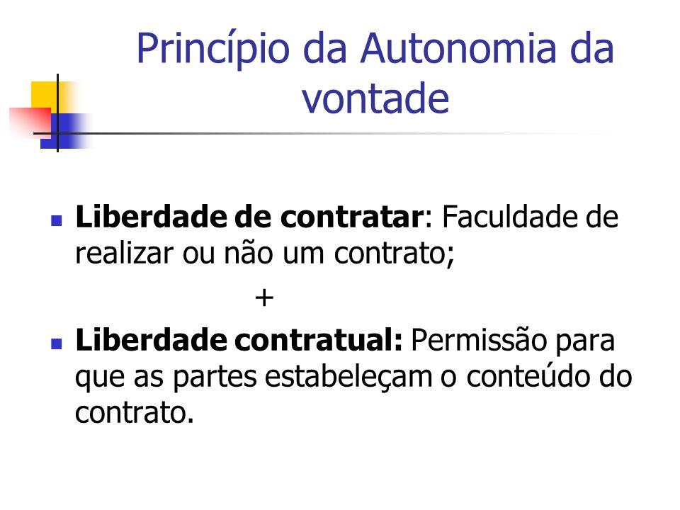 Princípio da Autonomia da vontade Liberdade de contratar: Faculdade de realizar ou não um contrato; + Liberdade contratual: Permissão para que as part
