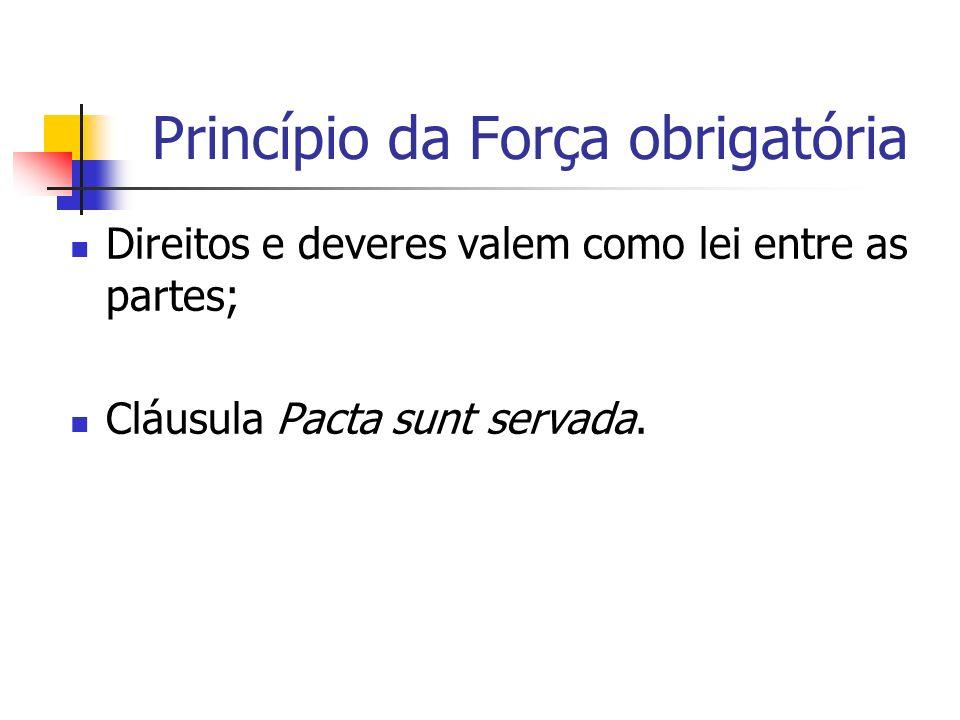 Princípio da Força obrigatória Direitos e deveres valem como lei entre as partes; Cláusula Pacta sunt servada.