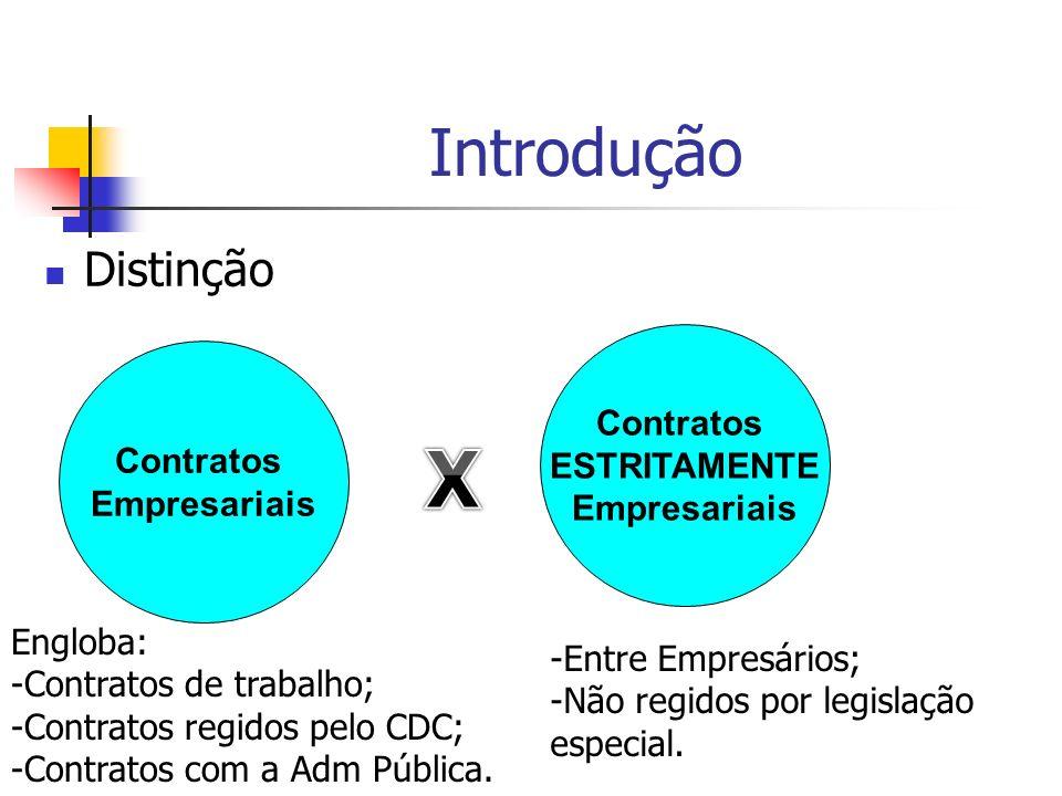 Introdução Distinção Contratos Empresariais Contratos ESTRITAMENTE Empresariais -Entre Empresários; -Não regidos por legislação especial. Engloba: -Co