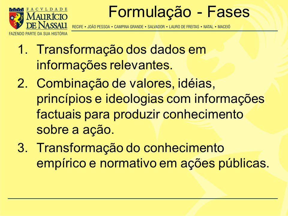 Formulação - Fases 1.Transformação dos dados em informações relevantes.