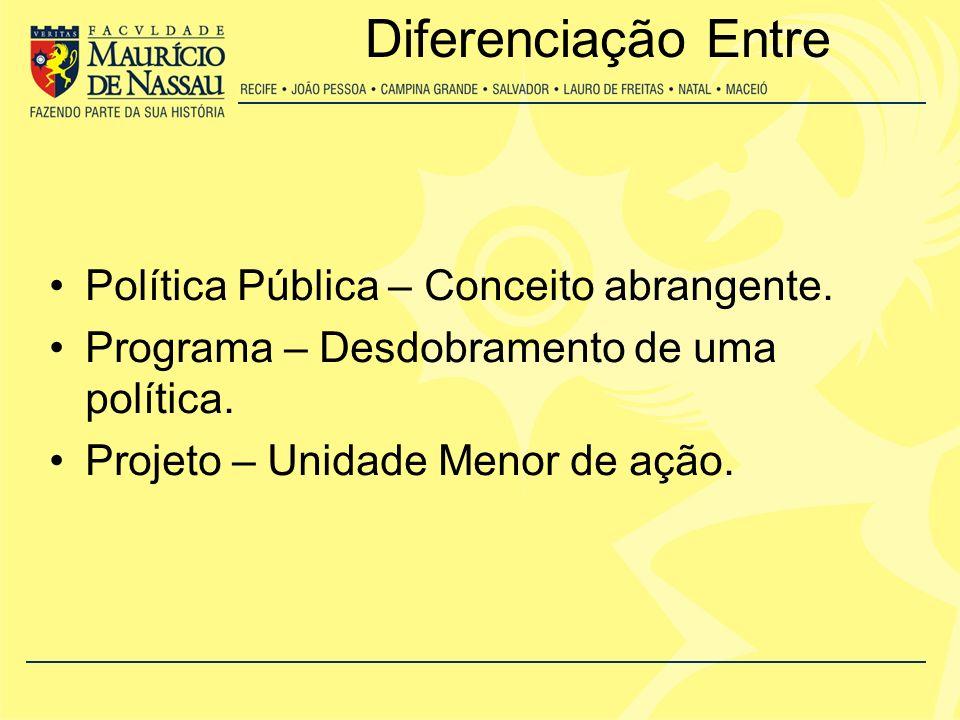 Disposição dos implementadores depende de: Compreensão da política; Resposta (aceitação, neutralidade e rejeição); Intensidade da resposta.