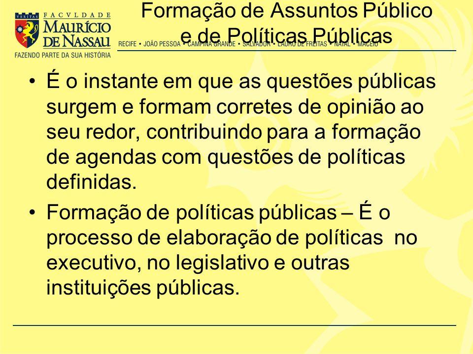 Definição da Agenda Formação e Assuntos Públicos Formação de Políticas Públicas Processo Decisório Formação de Assuntos Público e de Políticas Públicas