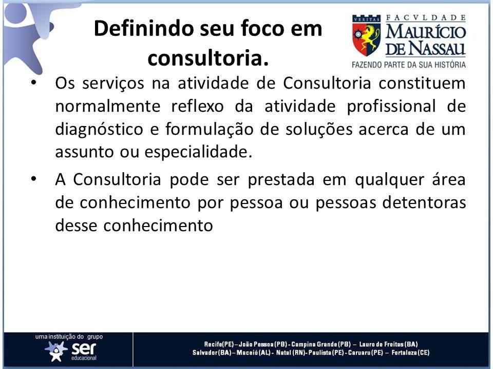 Consultoria quanto à sua estrutura Podemos ter dois tipos de estrutura de consultoria: A consultoria por pacote e a consultoria artesanal.
