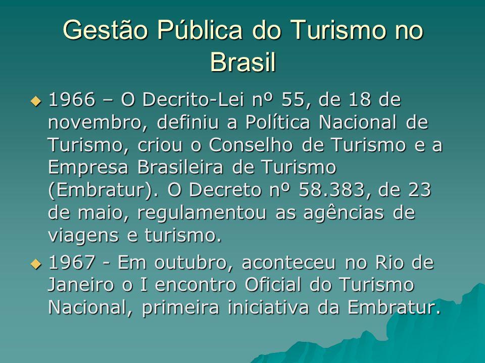 Gestão Pública do Turismo no Brasil 1966 – O Decrito-Lei nº 55, de 18 de novembro, definiu a Política Nacional de Turismo, criou o Conselho de Turismo