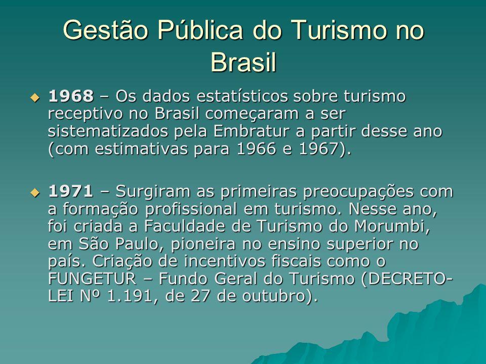 Gestão Pública do Turismo no Brasil 1968 – Os dados estatísticos sobre turismo receptivo no Brasil começaram a ser sistematizados pela Embratur a part