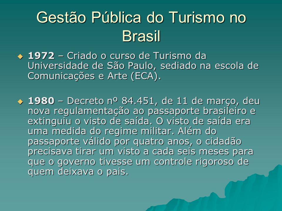 Gestão Pública do Turismo no Brasil 1972 – Criado o curso de Turismo da Universidade de São Paulo, sediado na escola de Comunicações e Arte (ECA). 197