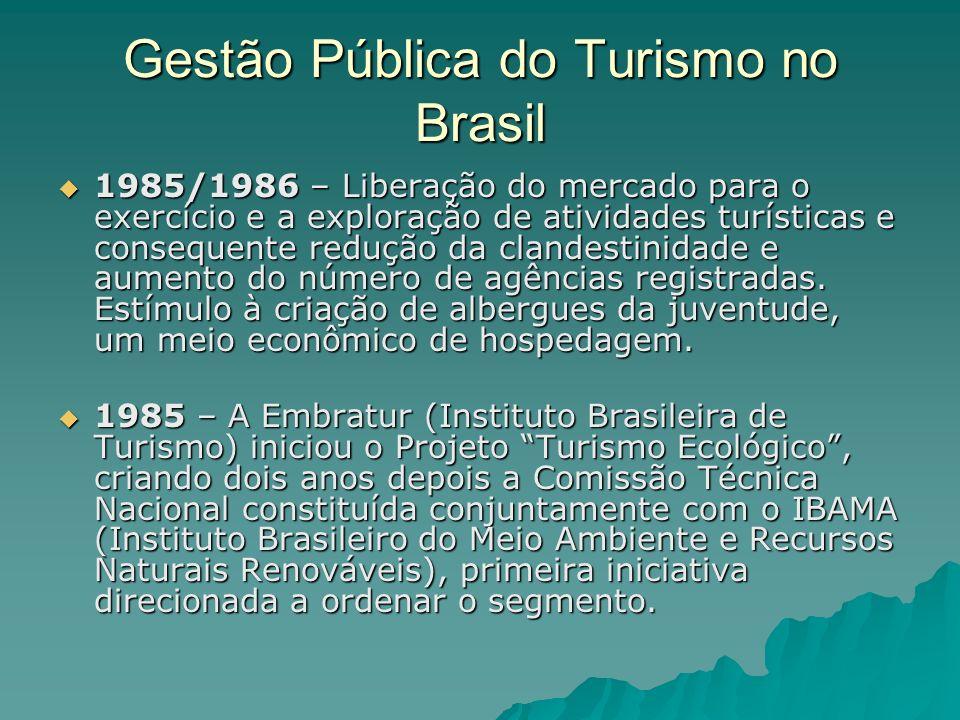 Gestão Pública do Turismo no Brasil 1985/1986 – Liberação do mercado para o exercício e a exploração de atividades turísticas e consequente redução da