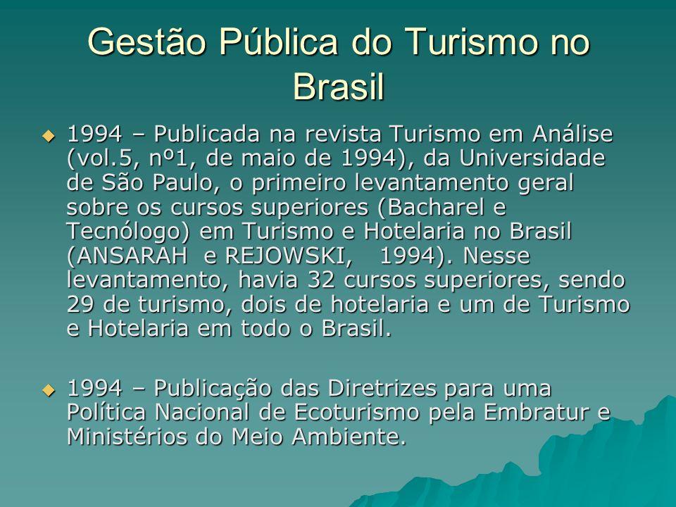 Gestão Pública do Turismo no Brasil 1994 – Publicada na revista Turismo em Análise (vol.5, nº1, de maio de 1994), da Universidade de São Paulo, o prim