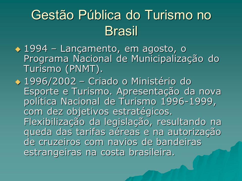 Gestão Pública do Turismo no Brasil 1994 – Lançamento, em agosto, o Programa Nacional de Municipalização do Turismo (PNMT). 1994 – Lançamento, em agos