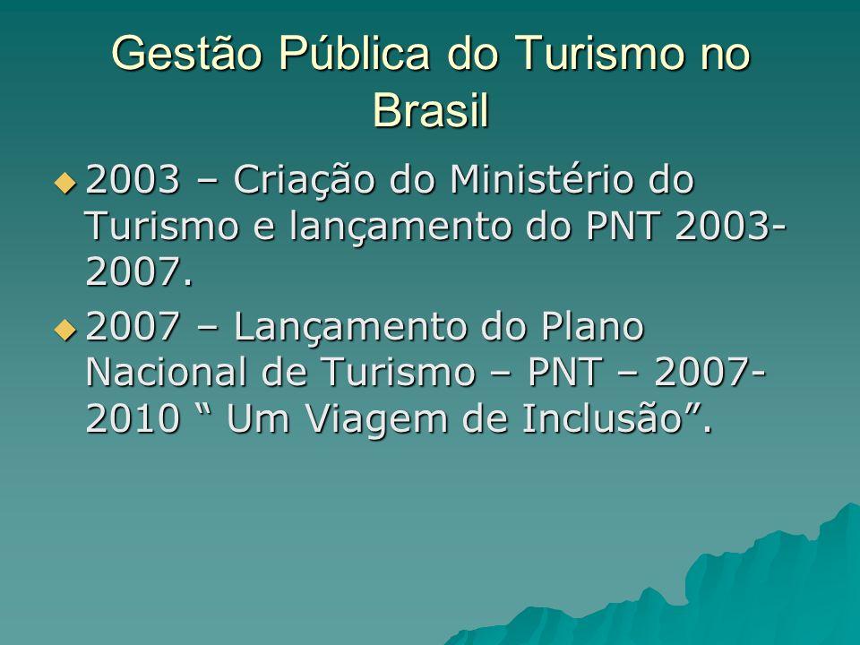 Gestão Pública do Turismo no Brasil 2003 – Criação do Ministério do Turismo e lançamento do PNT 2003- 2007. 2003 – Criação do Ministério do Turismo e