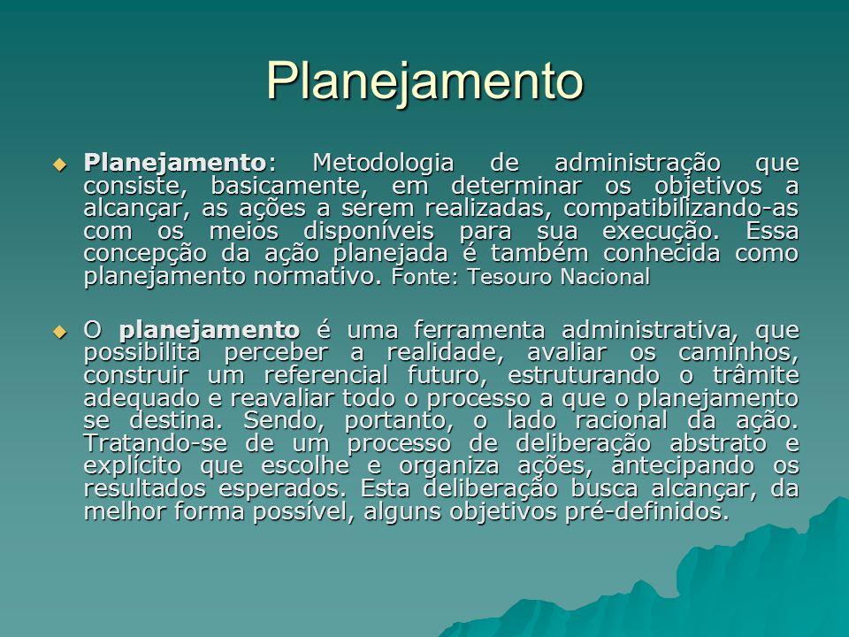 Planejamento Planejamento: Metodologia de administração que consiste, basicamente, em determinar os objetivos a alcançar, as ações a serem realizadas,