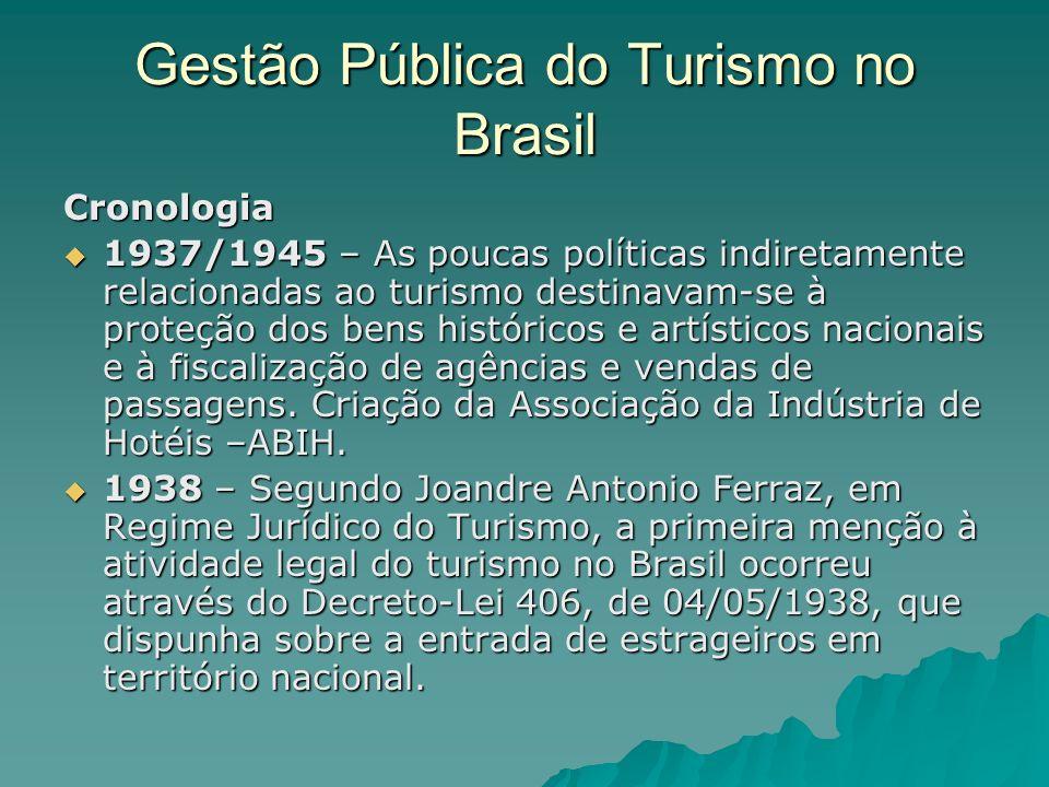 Gestão Pública do Turismo no Brasil Cronologia 1937/1945 – As poucas políticas indiretamente relacionadas ao turismo destinavam-se à proteção dos bens