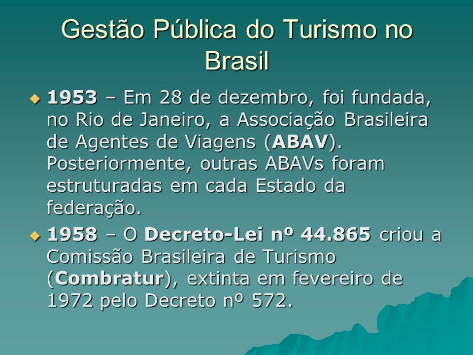 Gestão Pública do Turismo no Brasil 1953 – Em 28 de dezembro, foi fundada, no Rio de Janeiro, a Associação Brasileira de Agentes de Viagens (ABAV). Po