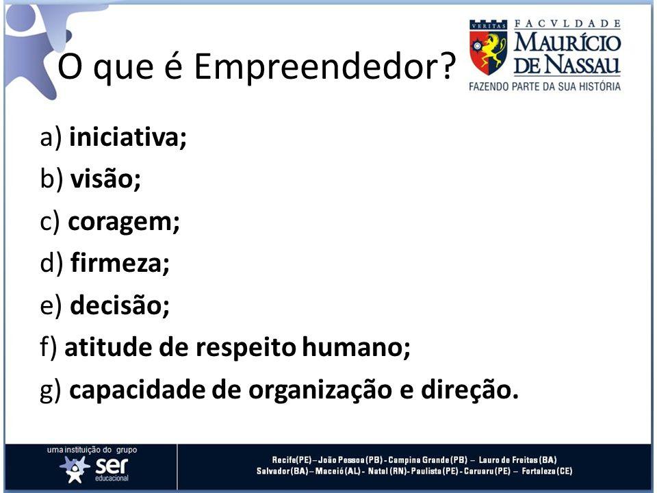 a) iniciativa; b) visão; c) coragem; d) firmeza; e) decisão; f) atitude de respeito humano; g) capacidade de organização e direção. O que é Empreended