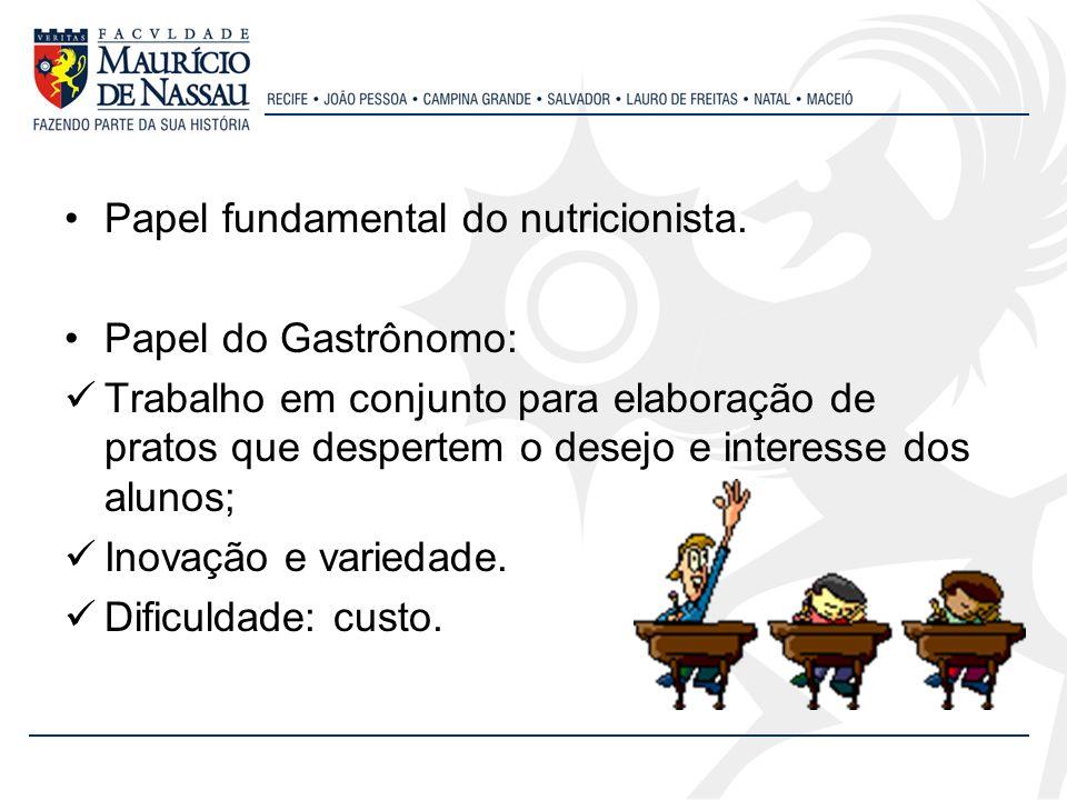 Papel fundamental do nutricionista. Papel do Gastrônomo: Trabalho em conjunto para elaboração de pratos que despertem o desejo e interesse dos alunos;