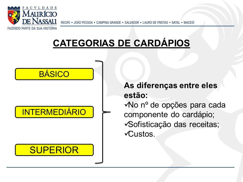 CATEGORIAS DE CARDÁPIOS BÁSICO INTERMEDIÁRIO SUPERIOR As diferenças entre eles estão: No nº de opções para cada componente do cardápio; Sofisticação d