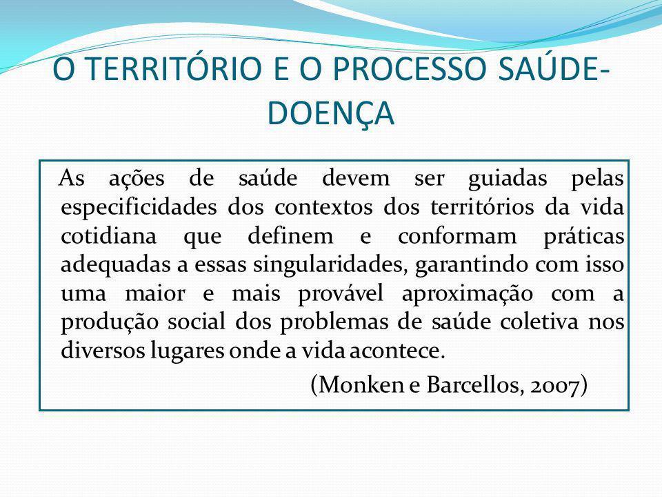 O TERRITÓRIO E O PROCESSO SAÚDE- DOENÇA As ações de saúde devem ser guiadas pelas especificidades dos contextos dos territórios da vida cotidiana que